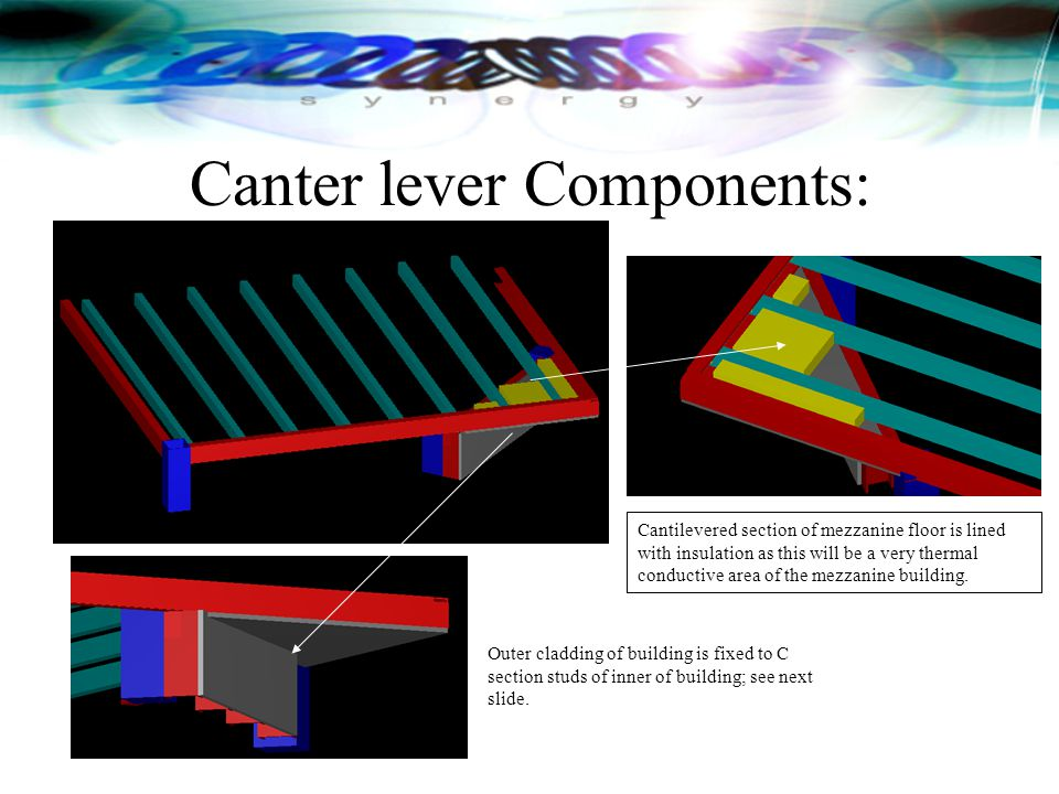 Canter lever Components: