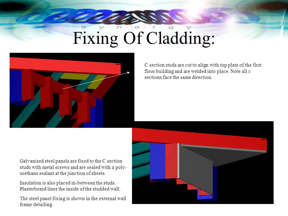 Fixing Of Cladding: