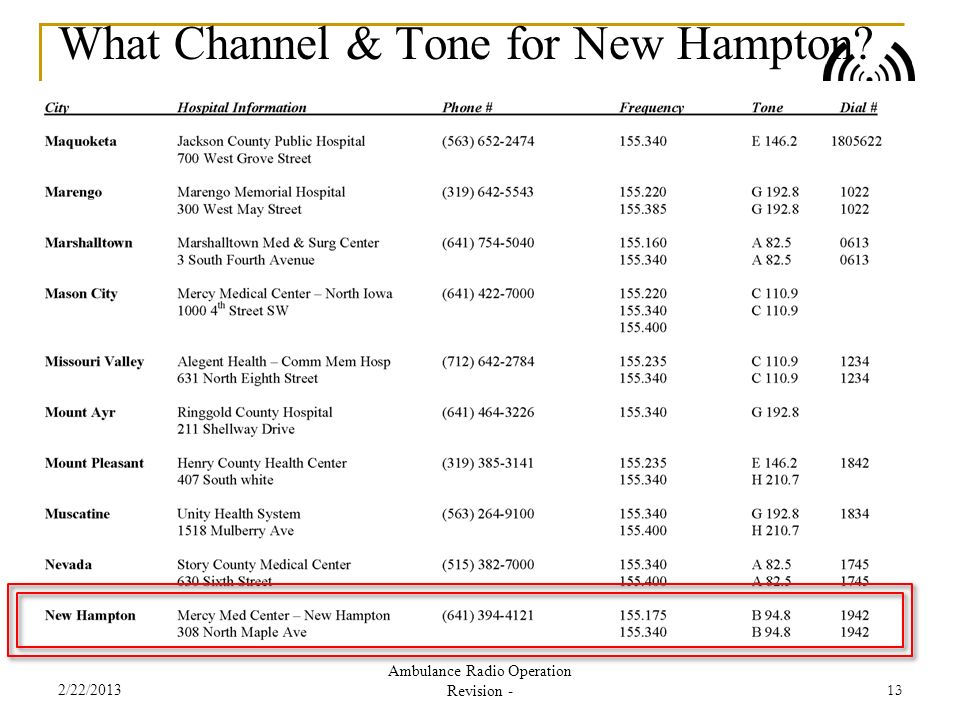 What Channel & Tone for New Hampton