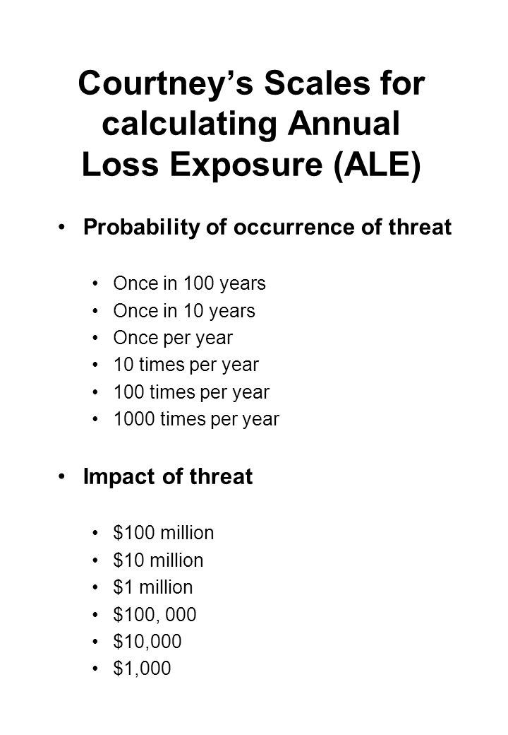 Courtney's Scales for calculating Annual Loss Exposure (ALE)