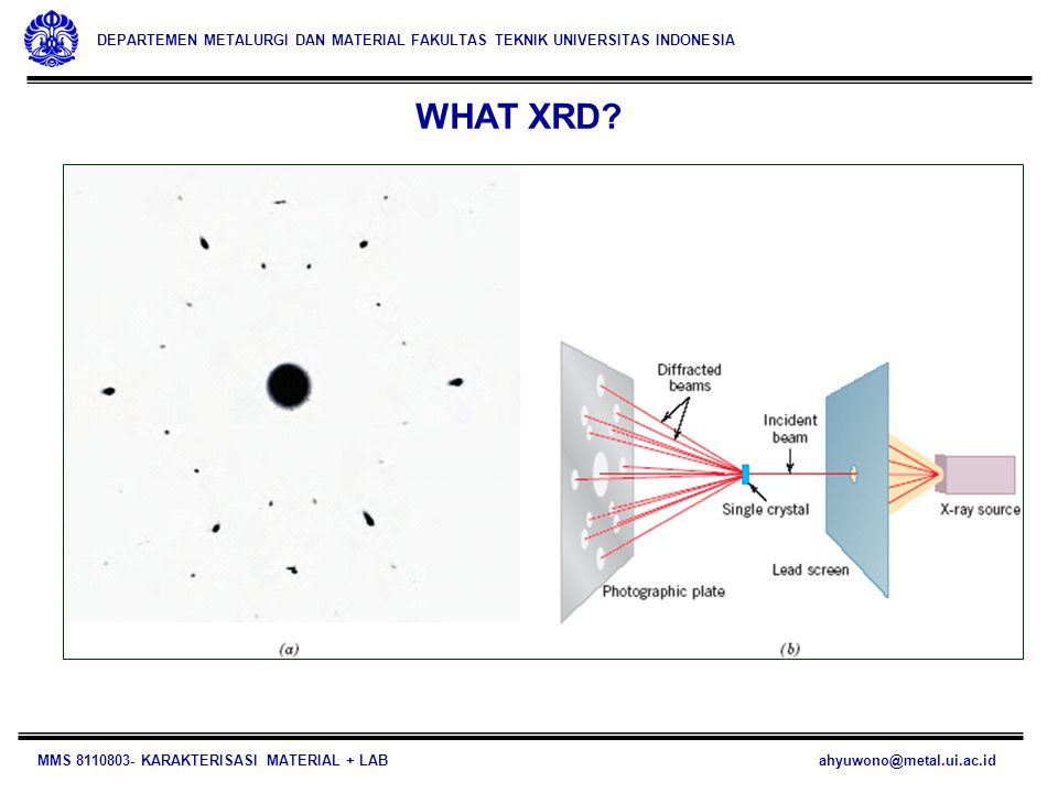 X ray diffraction xrd ppt video online download 2 what xrd ccuart Image collections