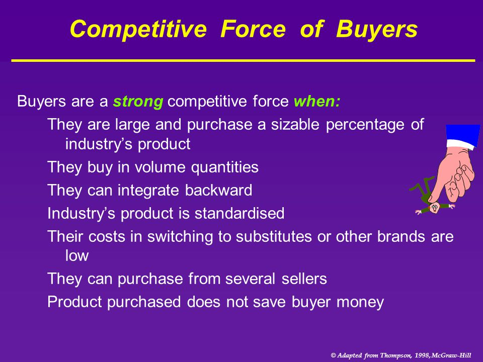 Competitive Force of Buyers