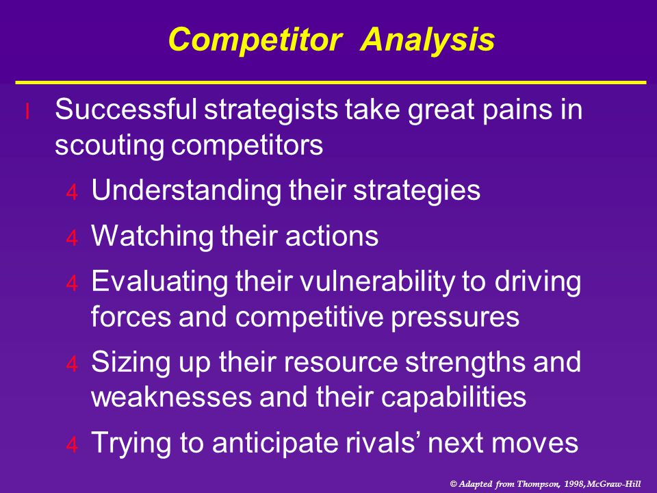Competitor Analysis Successful strategists take great pains in scouting competitors. Understanding their strategies.
