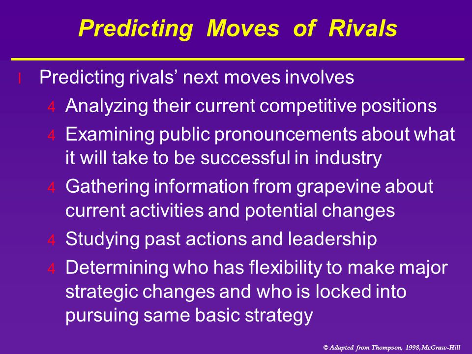 Predicting Moves of Rivals