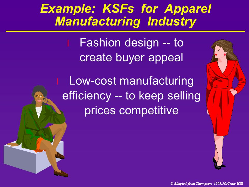 Example: KSFs for Apparel Manufacturing Industry