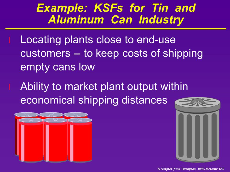 Example: KSFs for Tin and Aluminum Can Industry