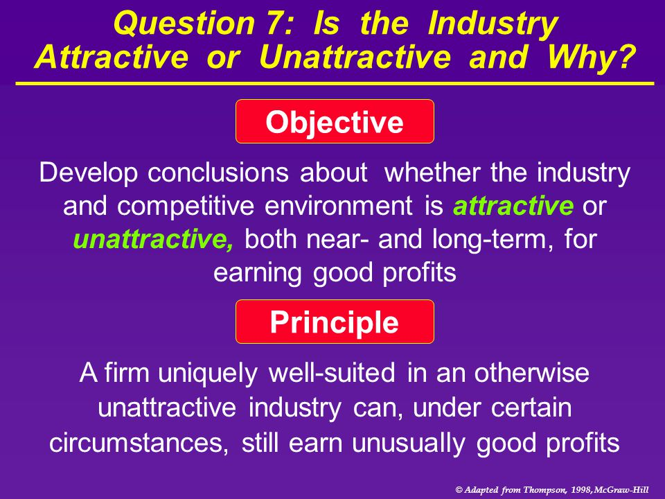 Question 7: Is the Industry Attractive or Unattractive and Why