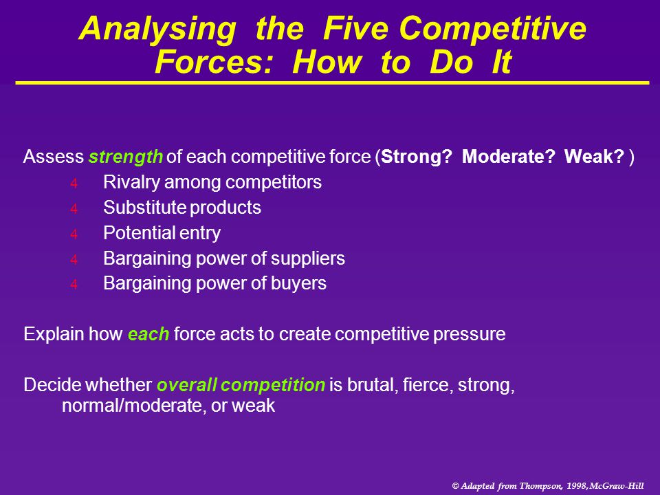 Analysing the Five Competitive Forces: How to Do It