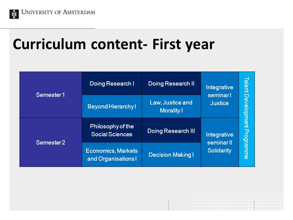 Curriculum content- First year
