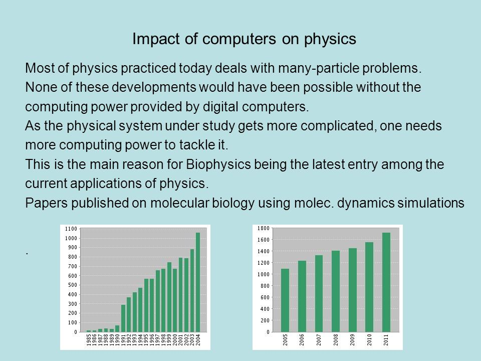 Impact of computers on physics