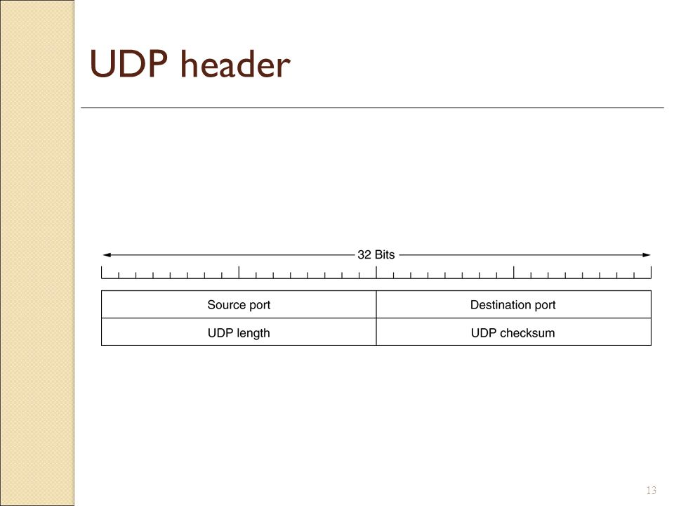 UDP header UDP segment consists of 8 bytes header followed by the data: