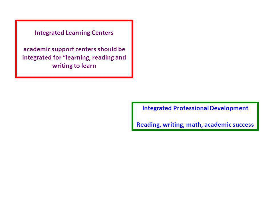 Integrated Learning Centers