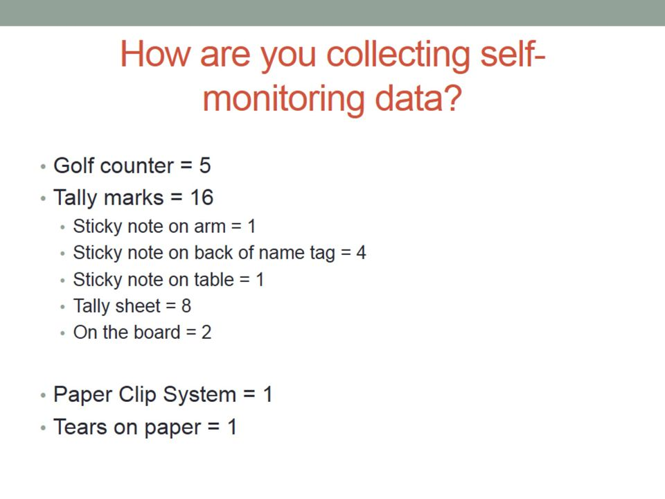 How are you collecting self-monitoring data