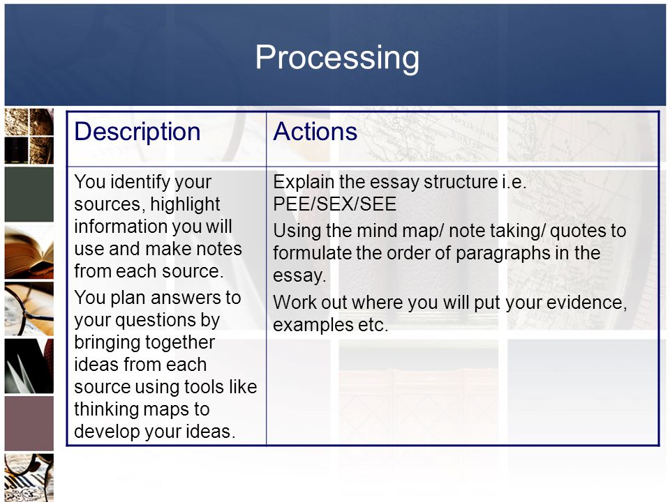 Processing Description Actions