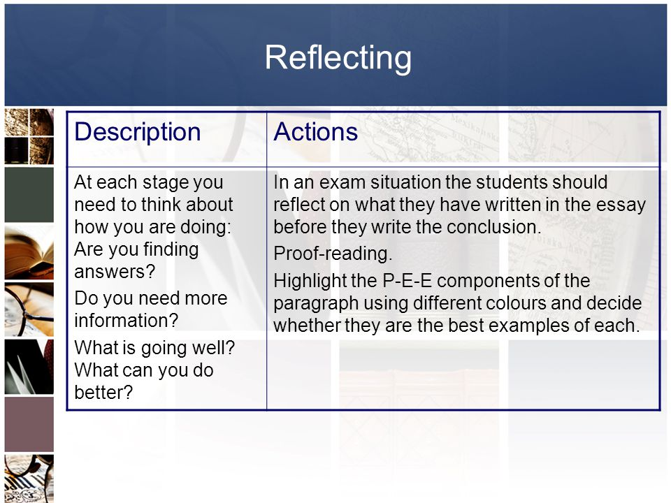 Reflecting Description Actions