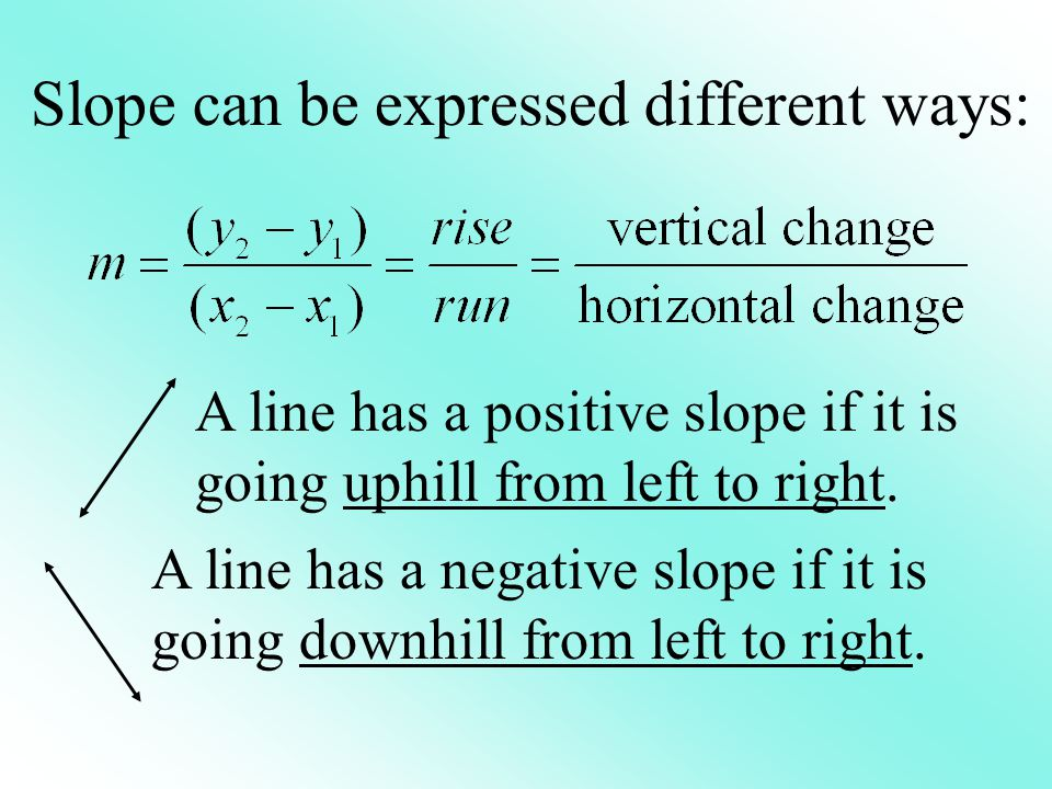 Slope can be expressed different ways: