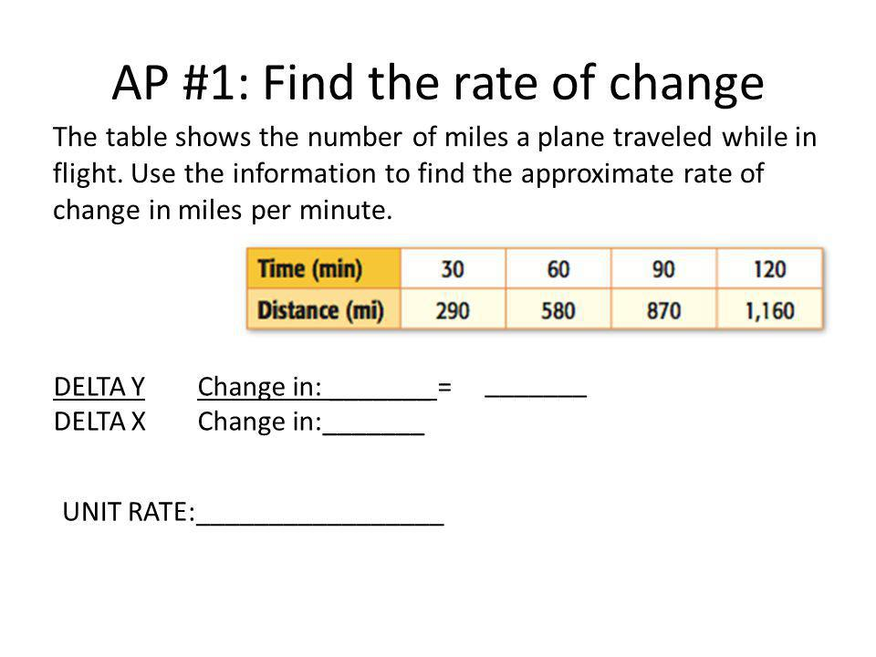 AP #1: Find the rate of change