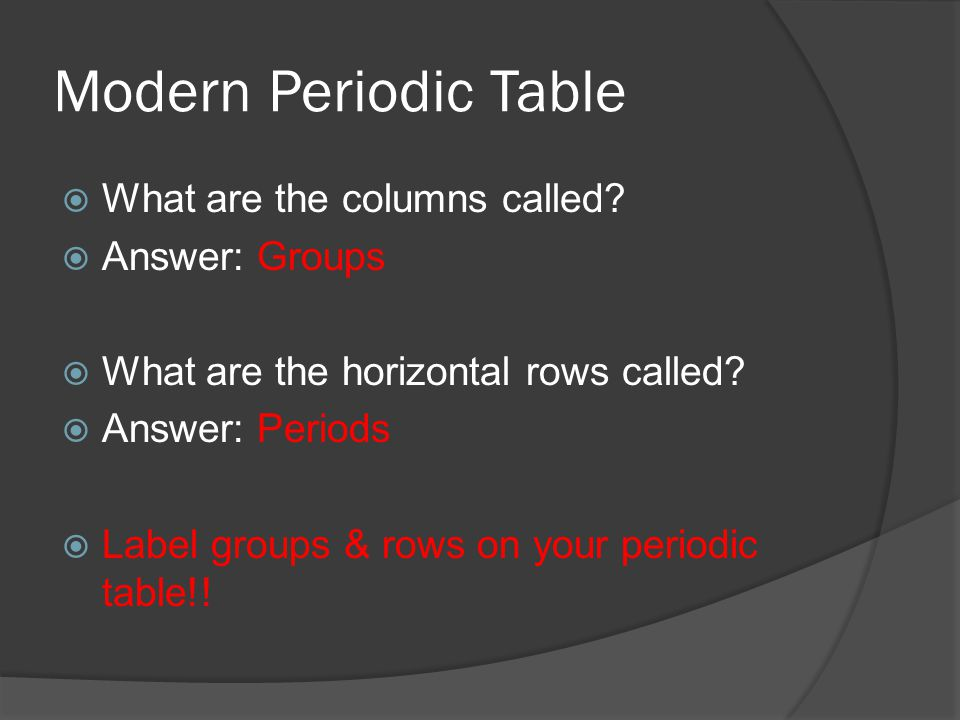 Modern Periodic Table What are the columns called Answer: Groups