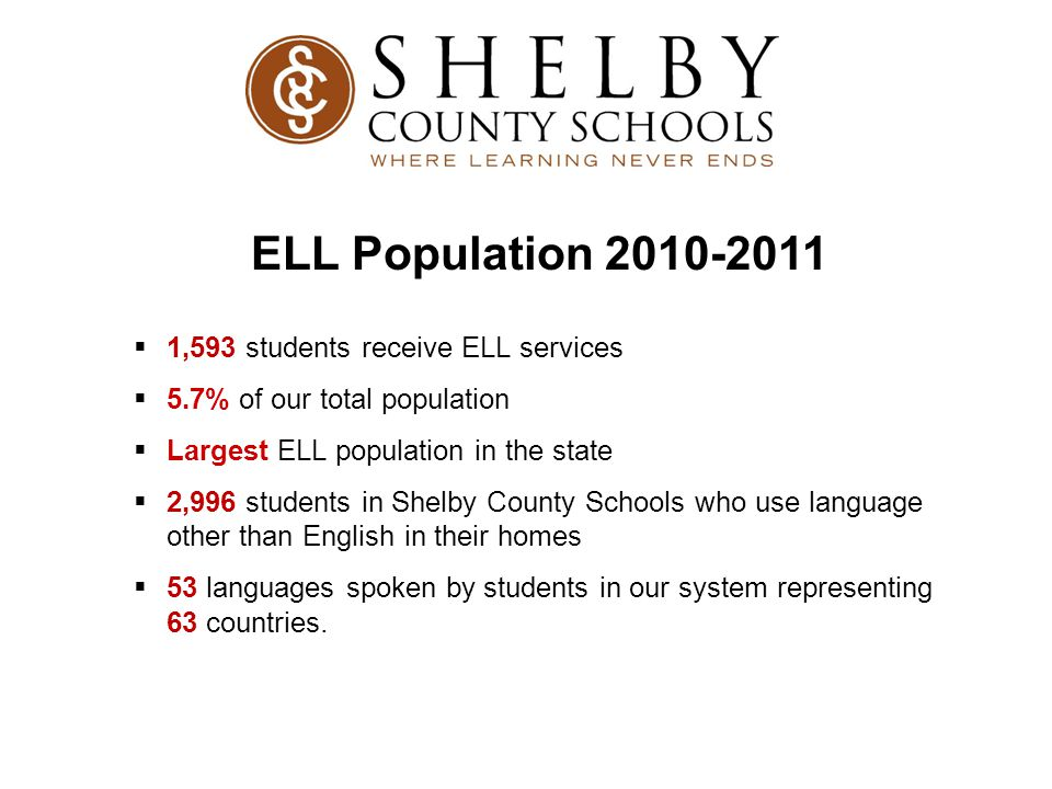 ELL Population 2010-2011 1,593 students receive ELL services