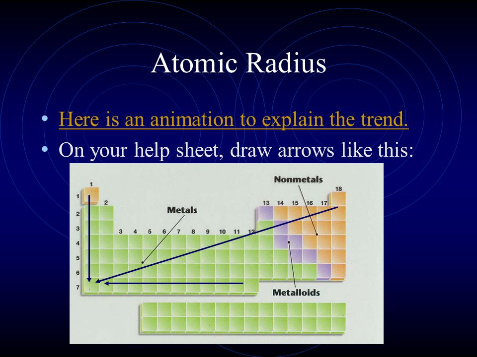 Atomic Radius Here is an animation to explain the trend.