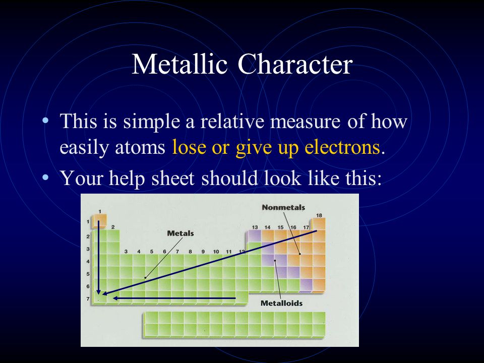Metallic Character This is simple a relative measure of how easily atoms lose or give up electrons.