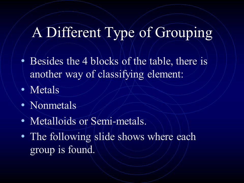 A Different Type of Grouping