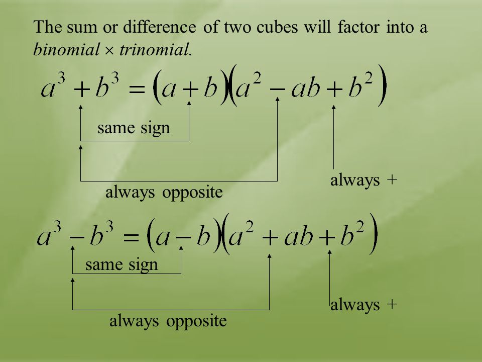 The sum or difference of two cubes will factor into a