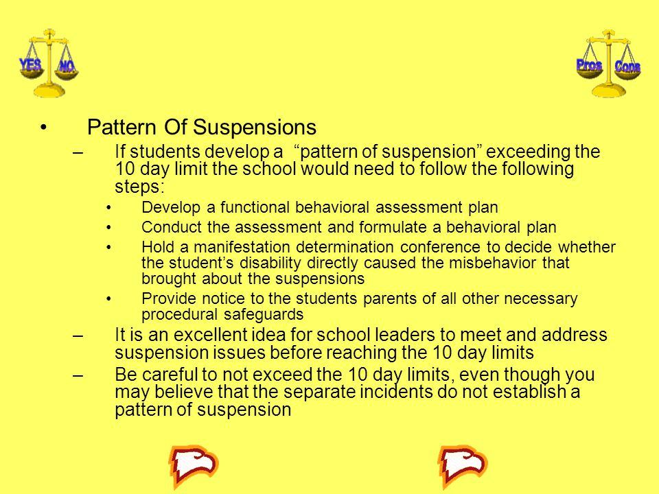 Pattern Of Suspensions