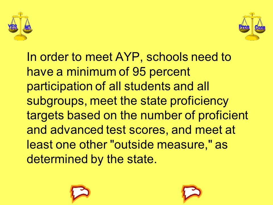 In order to meet AYP, schools need to have a minimum of 95 percent participation of all students and all subgroups, meet the state pro­ficiency targets based on the number of proficient and advanced test scores, and meet at least one other outside measure, as determined by the state.