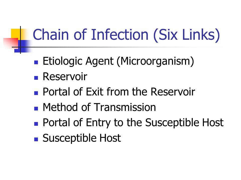 Chain of Infection (Six Links)