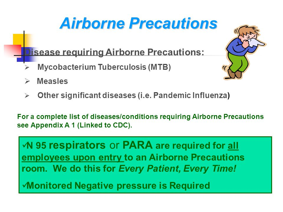 Airborne Precautions Disease requiring Airborne Precautions: