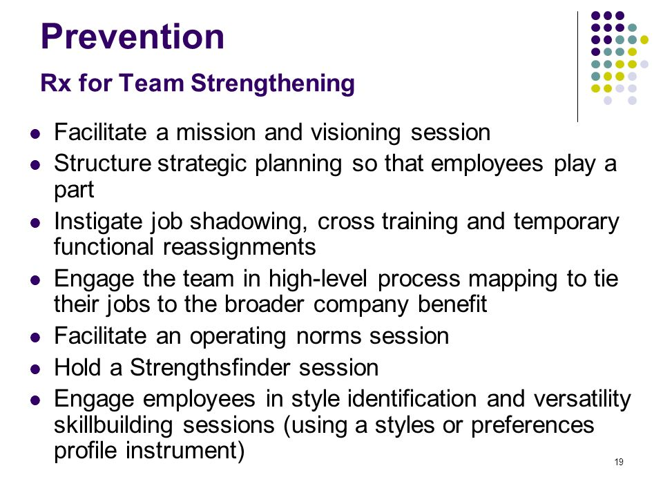 Prevention Rx for Team Strengthening
