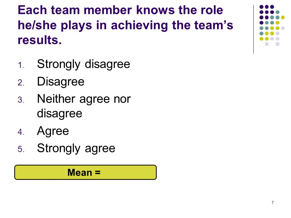 Each team member knows the role he/she plays in achieving the team's results.