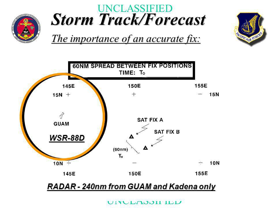 Storm Track/Forecast The importance of an accurate fix: WSR-88D