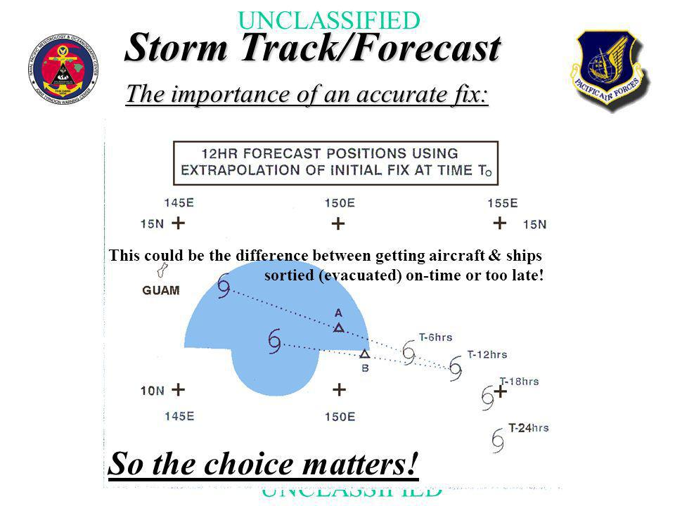 Storm Track/Forecast So the choice matters!
