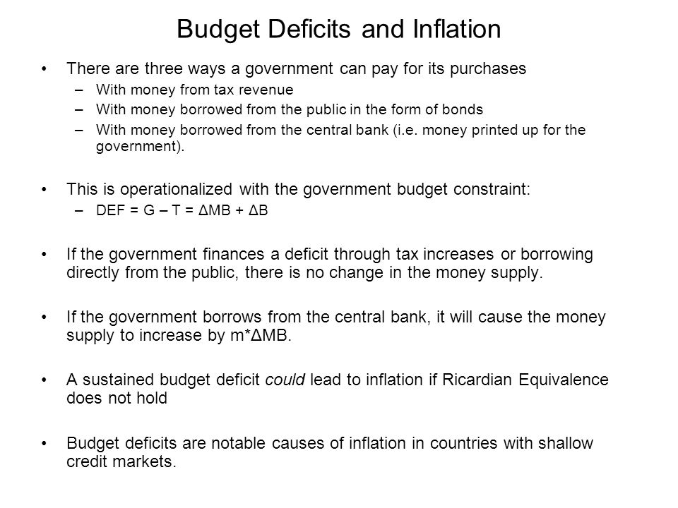 Budget Deficits and Inflation
