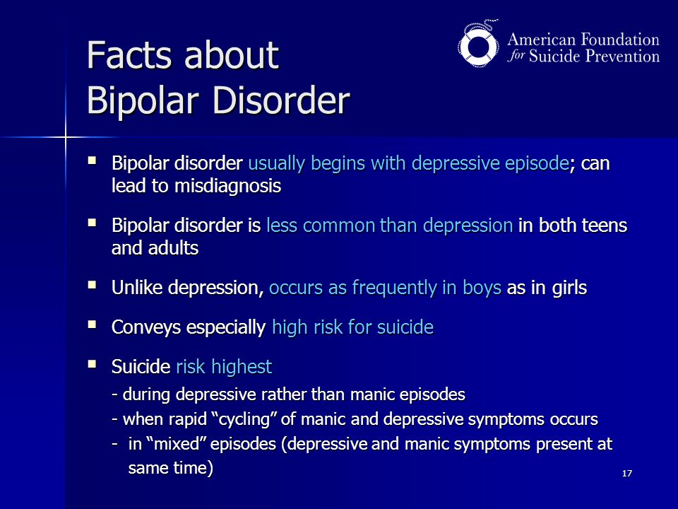Facts about Bipolar Disorder