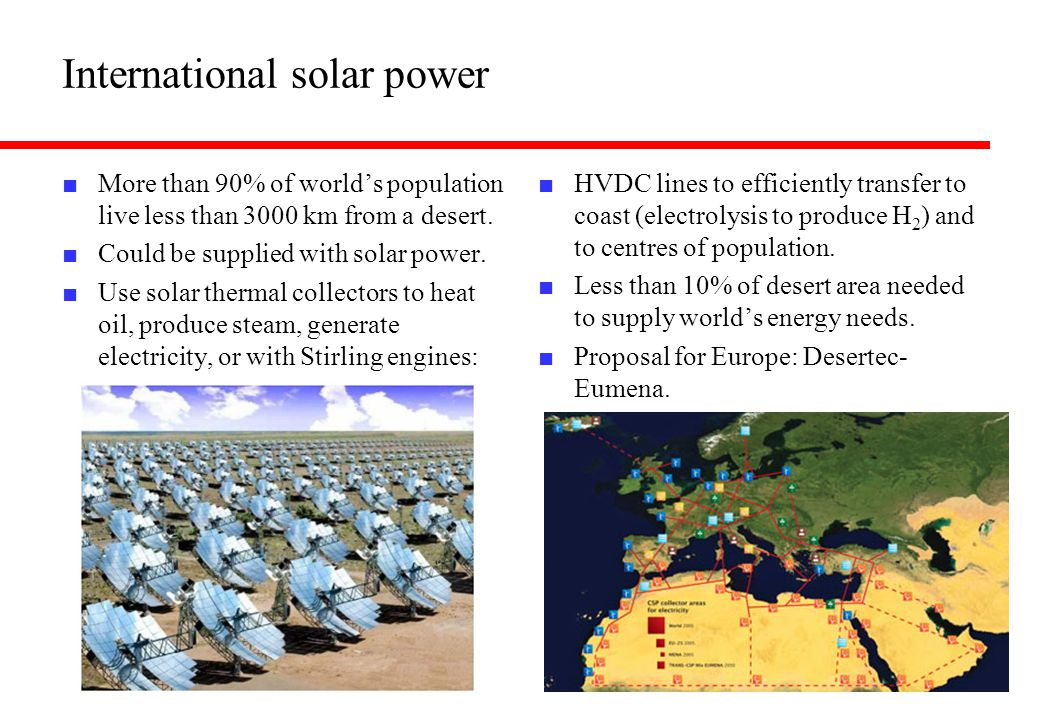 International solar power