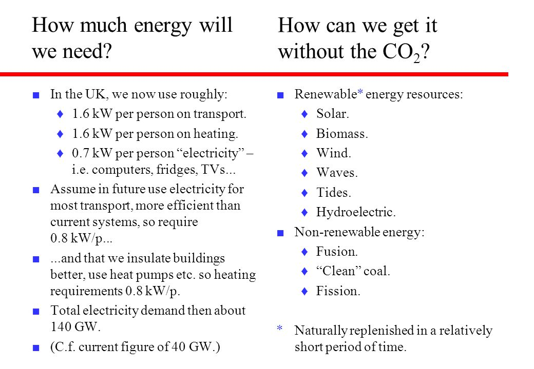 How much energy will we need