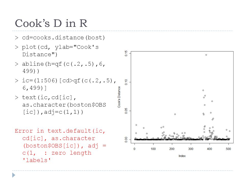 Cook's D in R