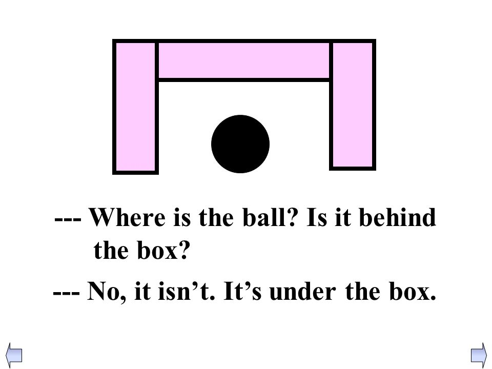--- Where is the ball Is it behind the box