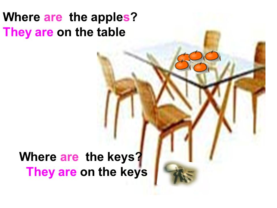 Where are the apples They are on the table Where are the keys They are on the keys