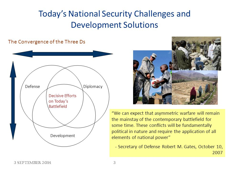 Today's National Security Challenges and Development Solutions