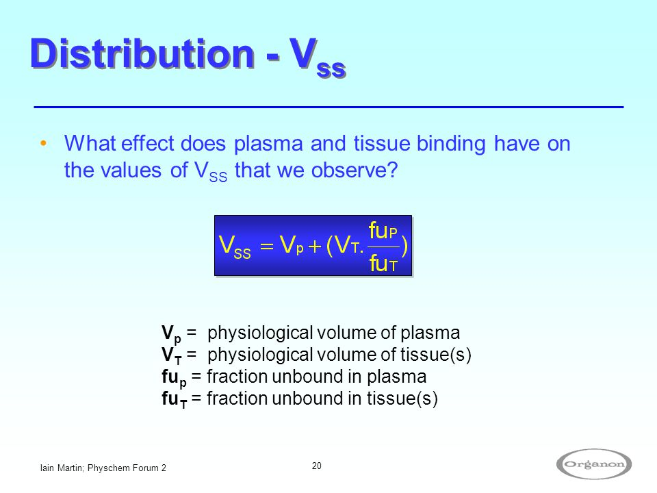 Distribution - Vss What effect does plasma and tissue binding have on the values of VSS that we observe