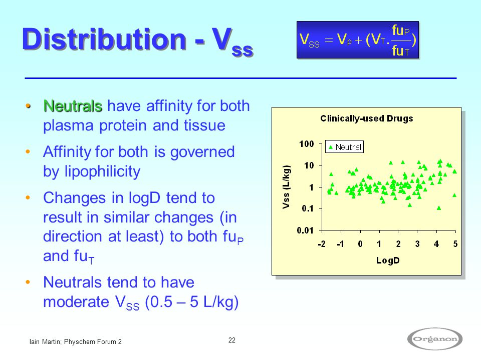 Distribution - Vss Neutrals have affinity for both plasma protein and tissue. Affinity for both is governed by lipophilicity.