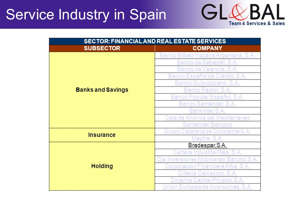 SECTOR: FINANCIAL AND REAL ESTATE SERVICES