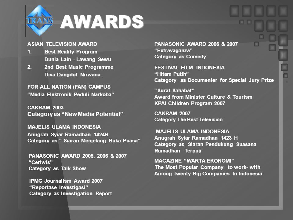 AWARDS Category as New Media Potential ASIAN TELEVISION AWARD
