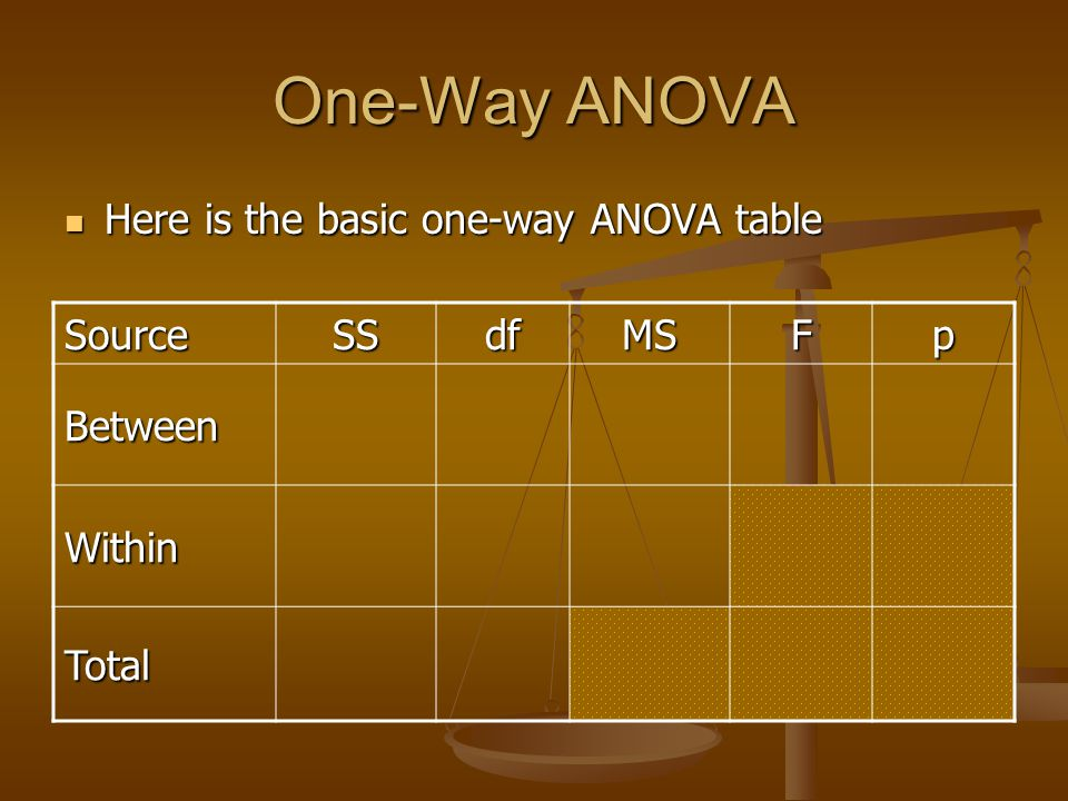 One-Way ANOVA Here is the basic one-way ANOVA table Source SS df MS F