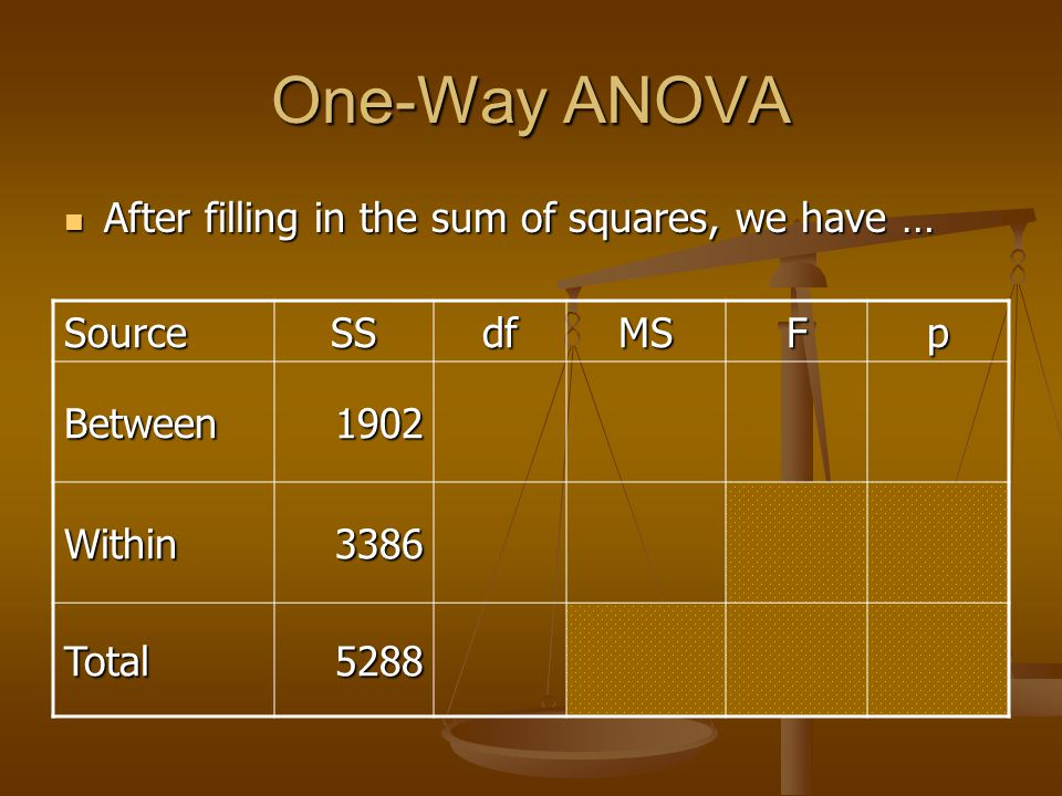 One-Way ANOVA After filling in the sum of squares, we have … Source SS