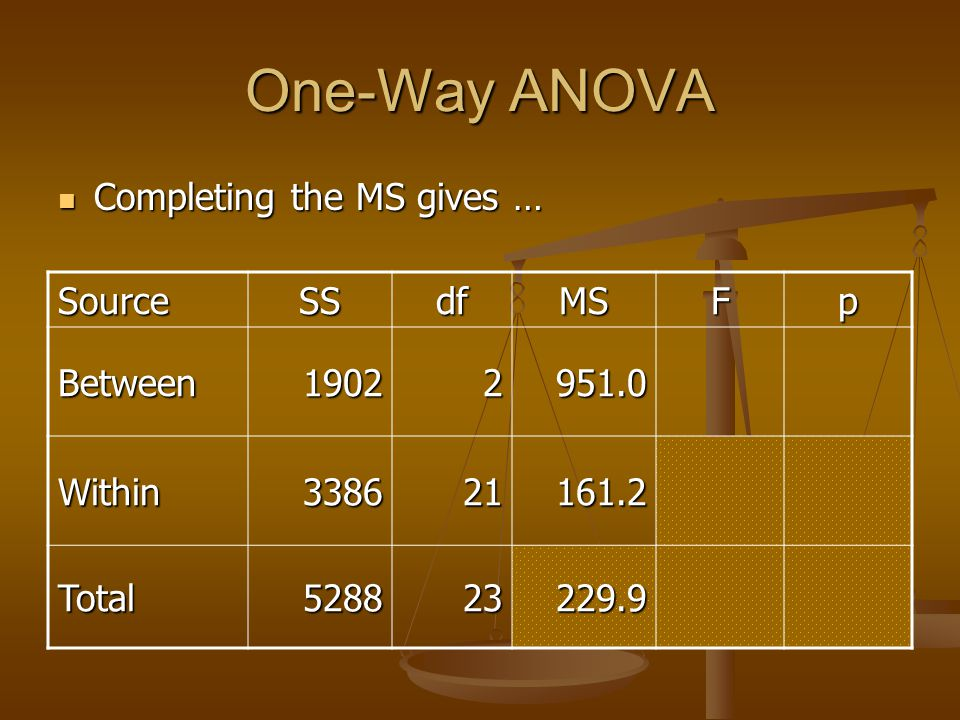 One-Way ANOVA Completing the MS gives … Source SS df MS F p Between